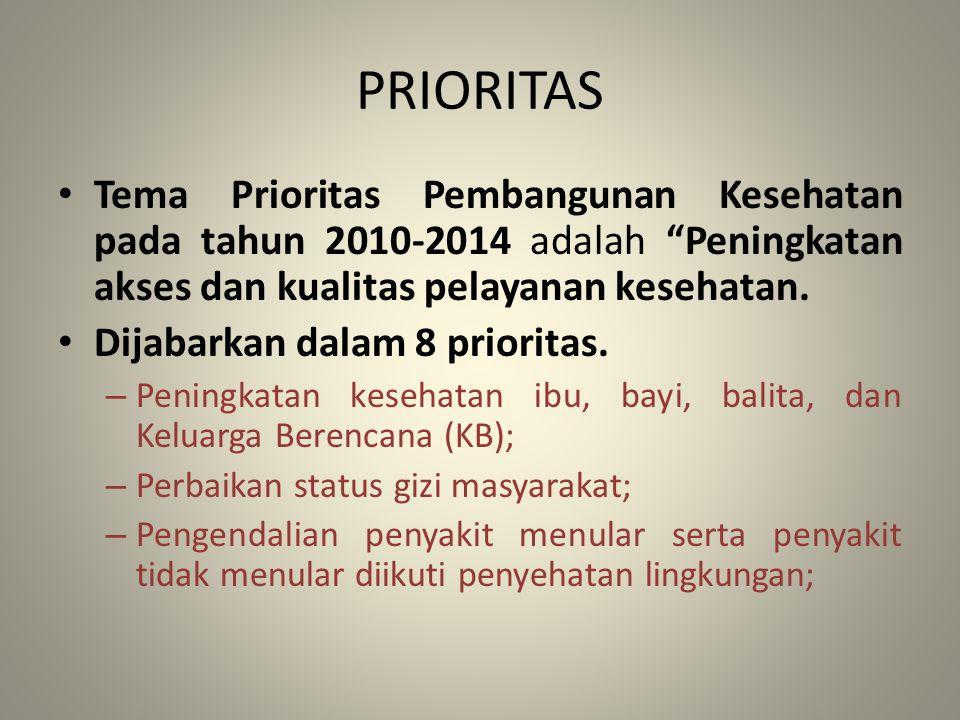 PRIORITAS Tema Prioritas Pembangunan Kesehatan pada tahun 2010-2014 adalah Peningkatan akses dan kualitas pelayanan kesehatan.