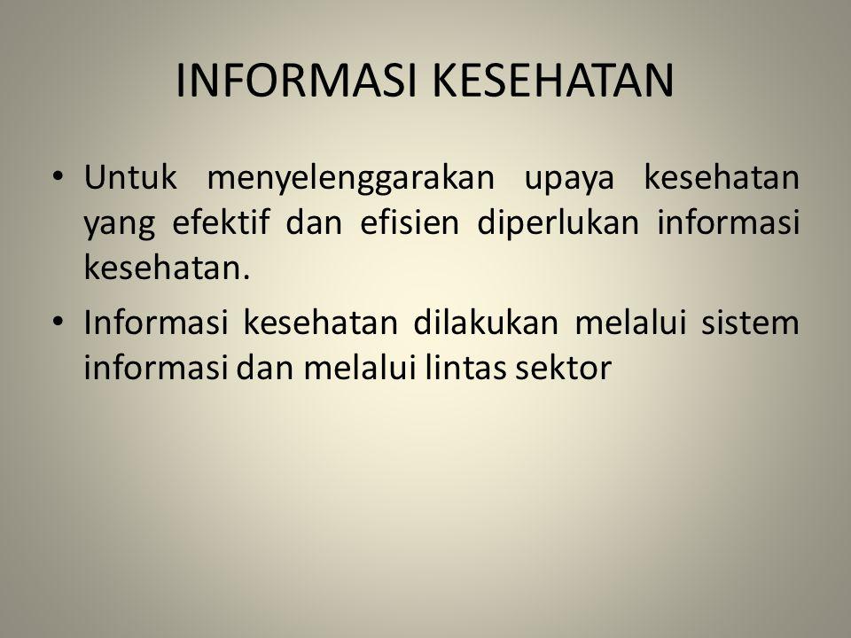 INFORMASI KESEHATAN Untuk menyelenggarakan upaya kesehatan yang efektif dan efisien diperlukan informasi kesehatan.