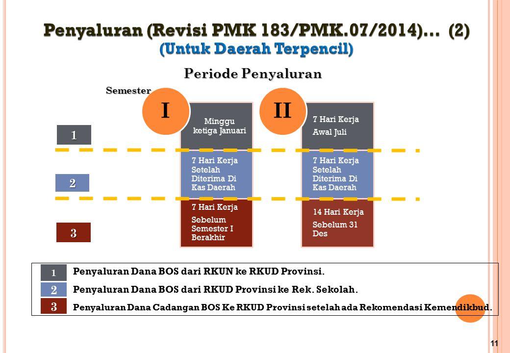 Penyaluran (Revisi PMK 183/PMK.07/2014)… (2) (Untuk Daerah Terpencil)