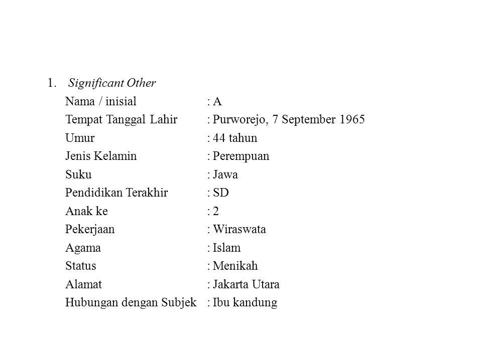 Significant Other Nama / inisial : A. Tempat Tanggal Lahir : Purworejo, 7 September 1965. Umur : 44 tahun.