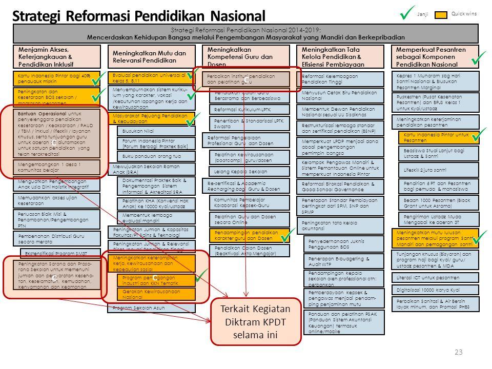 Strategi Reformasi Pendidikan Nasional