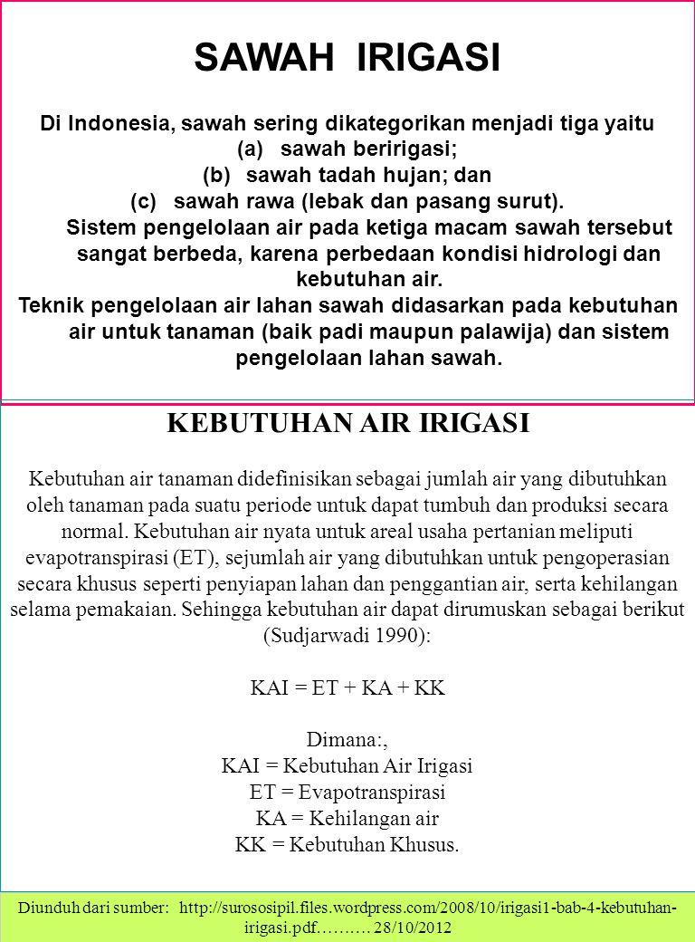 Di Indonesia, sawah sering dikategorikan menjadi tiga yaitu