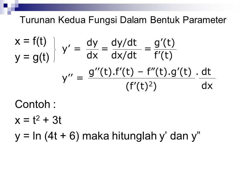 Turunan Kedua Fungsi Dalam Bentuk Parameter