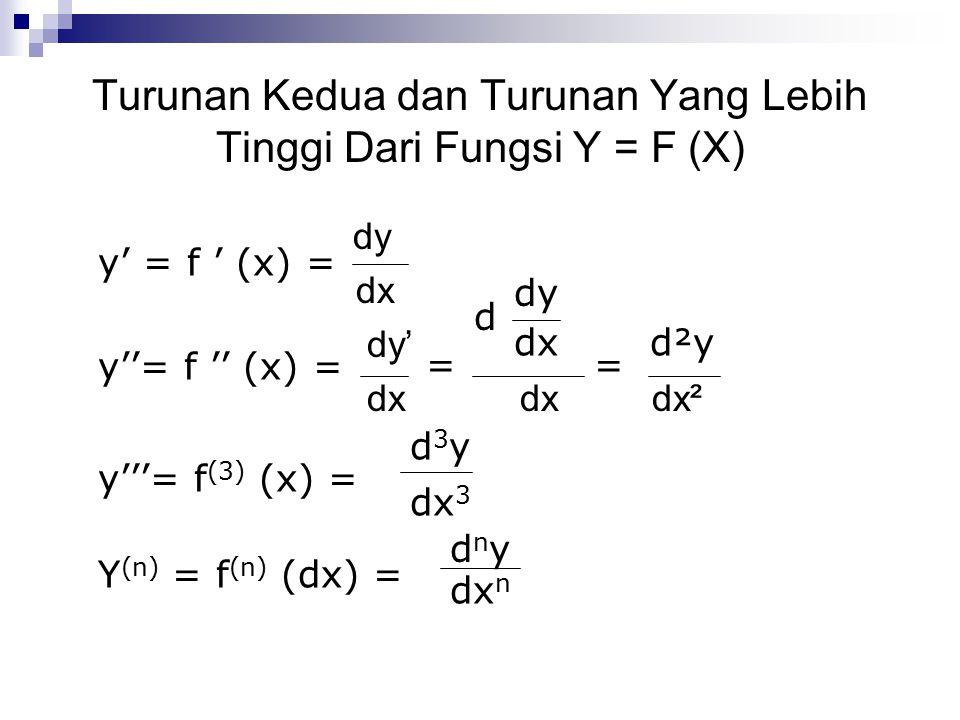 Turunan Kedua dan Turunan Yang Lebih Tinggi Dari Fungsi Y = F (X)