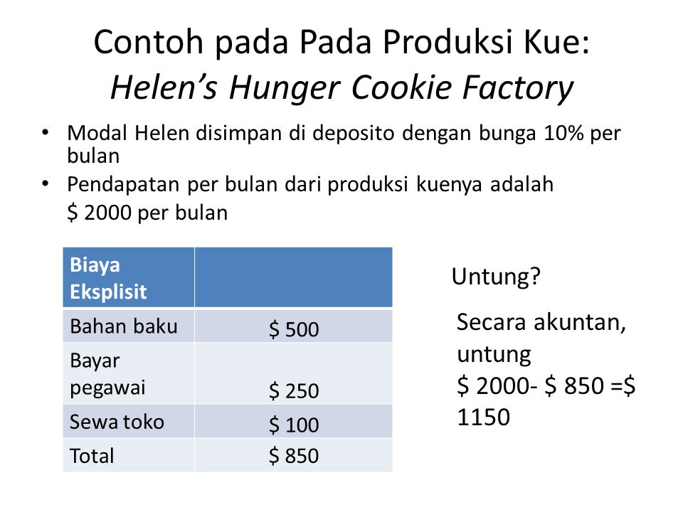 Contoh pada Pada Produksi Kue: Helen's Hunger Cookie Factory
