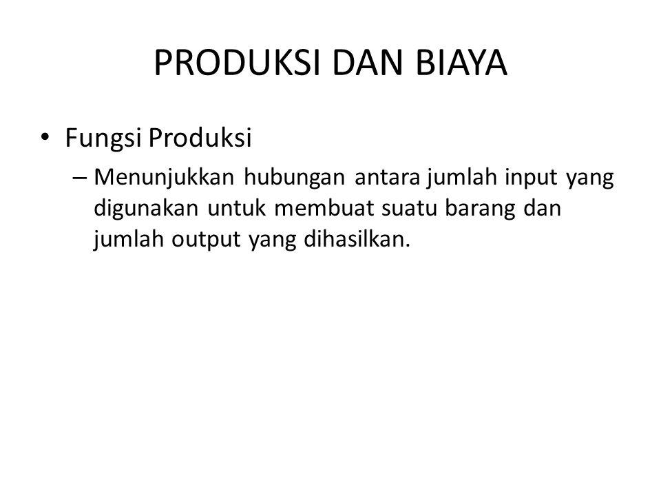 PRODUKSI DAN BIAYA Fungsi Produksi