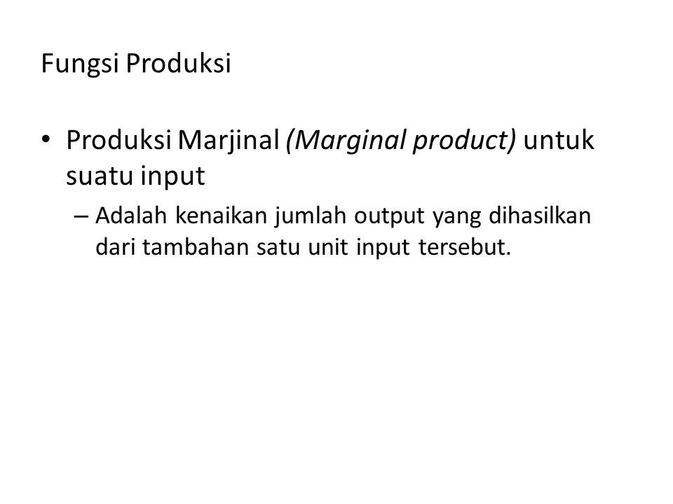 Produksi Marjinal (Marginal product) untuk suatu input