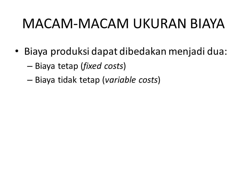 MACAM-MACAM UKURAN BIAYA
