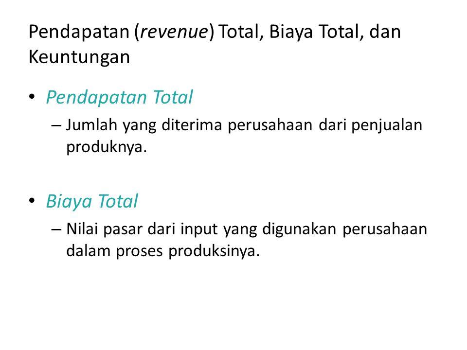 Pendapatan (revenue) Total, Biaya Total, dan Keuntungan