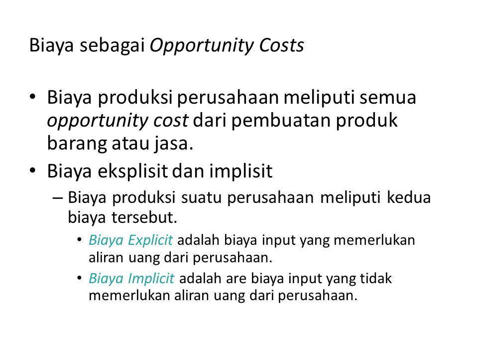 Biaya sebagai Opportunity Costs