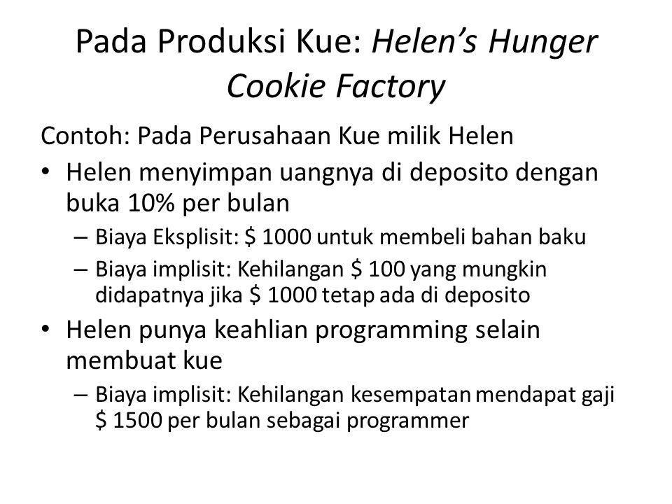 Pada Produksi Kue: Helen's Hunger Cookie Factory
