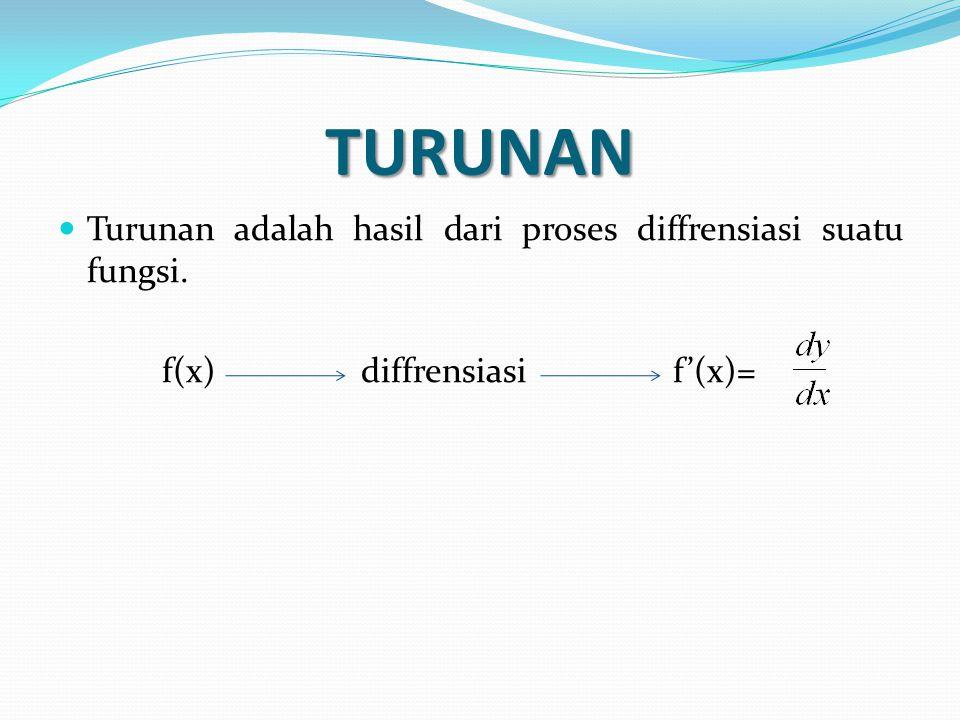 TURUNAN Turunan adalah hasil dari proses diffrensiasi suatu fungsi.