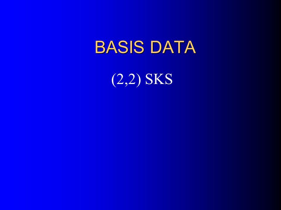 BASIS DATA (2,2) SKS