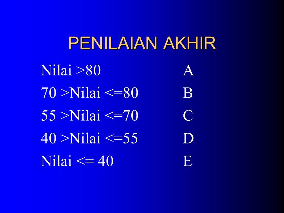 PENILAIAN AKHIR Nilai >80 A 70 >Nilai <=80 B