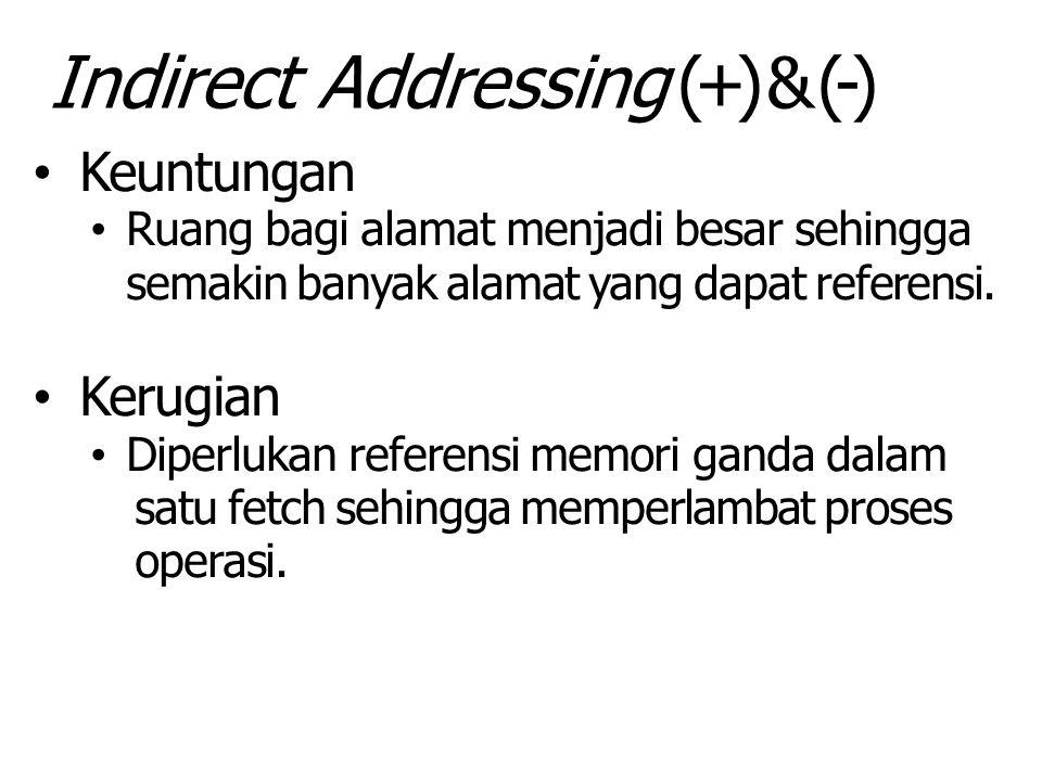 Indirect Addressing (+) & (-)