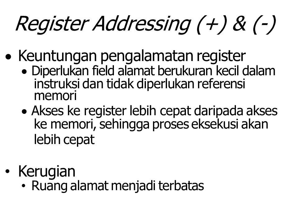 Register Addressing (+) & (-)