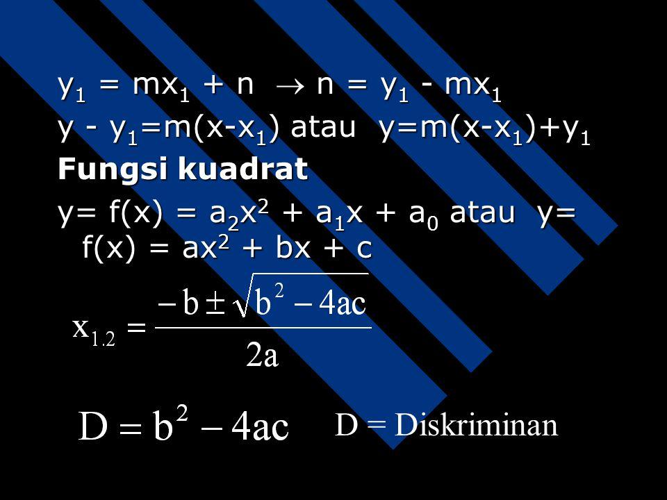 D = Diskriminan y1 = mx1 + n  n = y1 - mx1