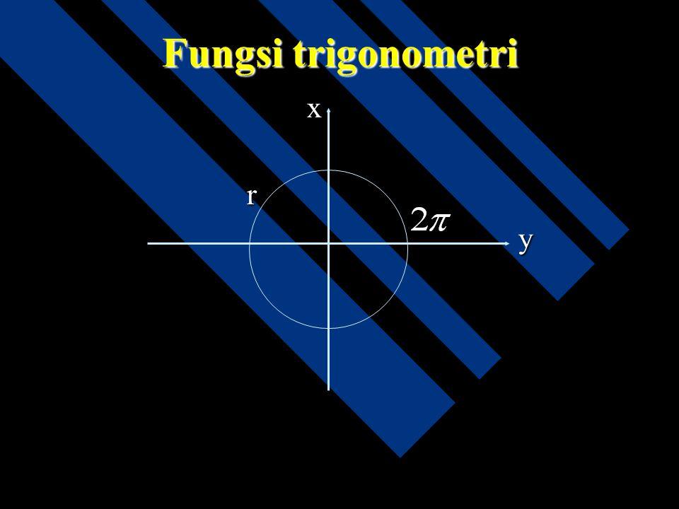 Fungsi trigonometri x r y