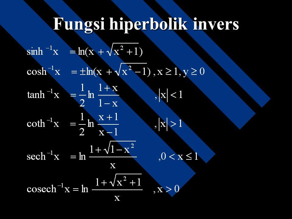 Fungsi hiperbolik invers