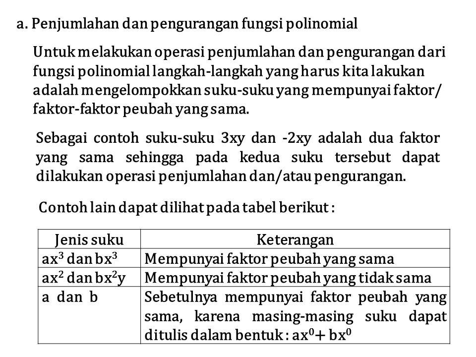 a. Penjumlahan dan pengurangan fungsi polinomial