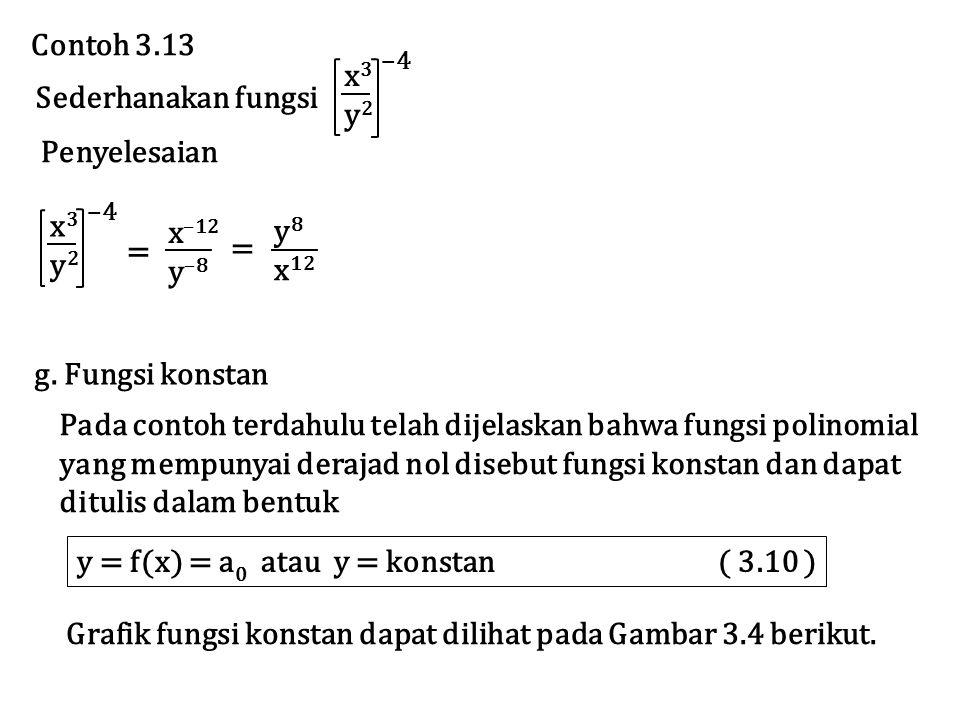 Pada contoh terdahulu telah dijelaskan bahwa fungsi polinomial