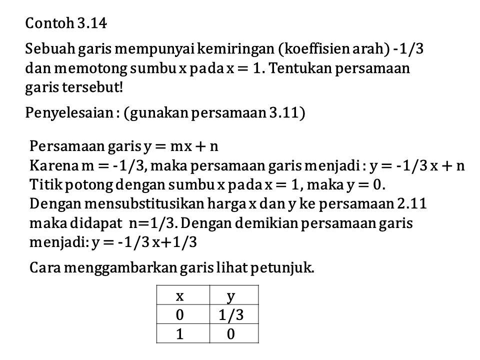 Contoh 3.14 Sebuah garis mempunyai kemiringan (koeffisien arah) -1/3. dan memotong sumbu x pada x = 1. Tentukan persamaan.
