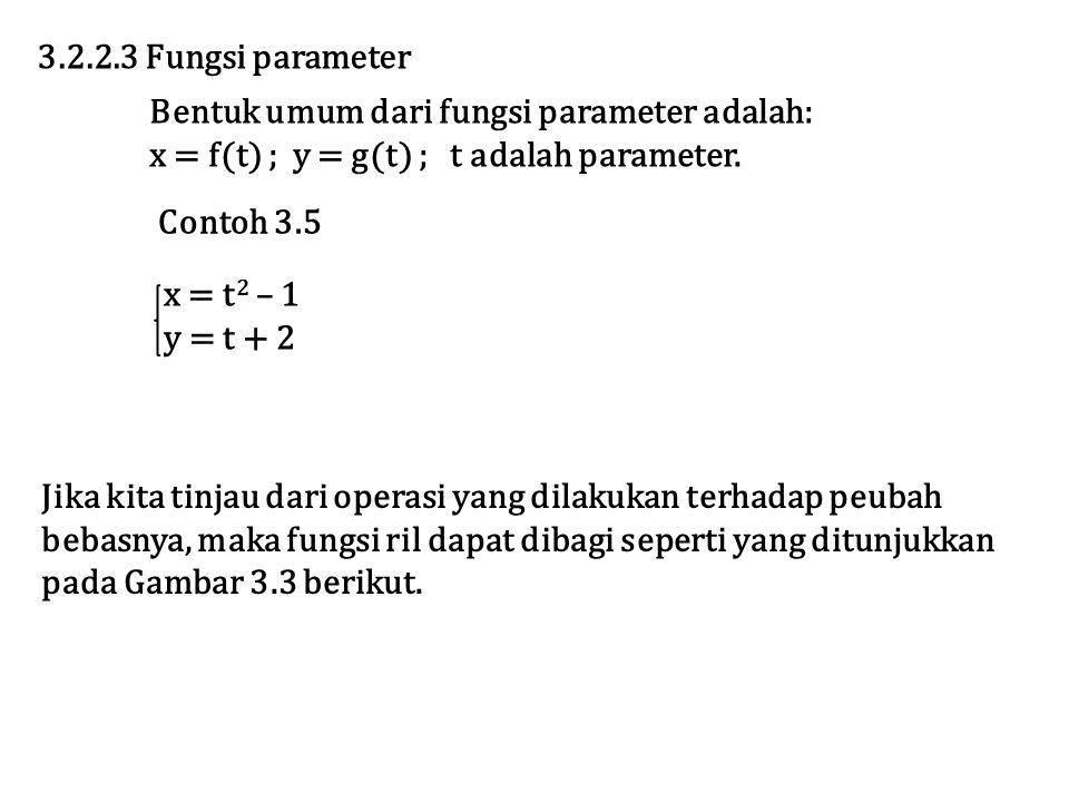 3.2.2.3 Fungsi parameter Bentuk umum dari fungsi parameter adalah: x = f(t) ; y = g(t) ; t adalah parameter.