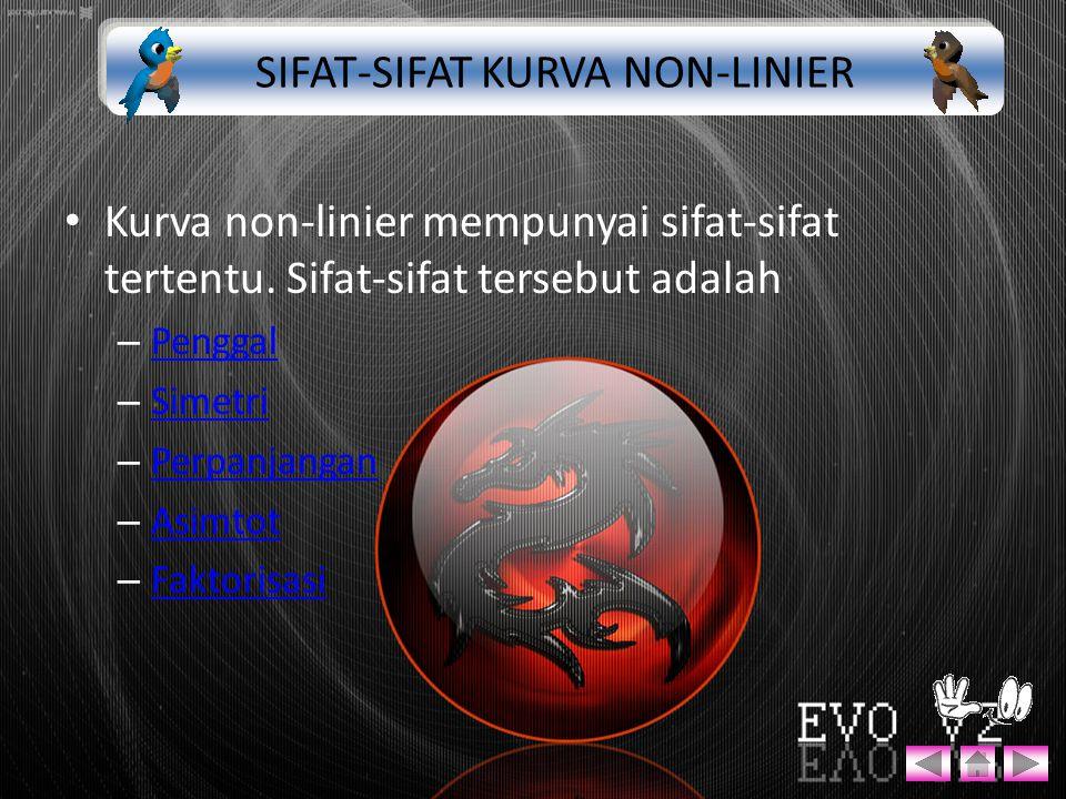 SIFAT-SIFAT KURVA NON-LINIER