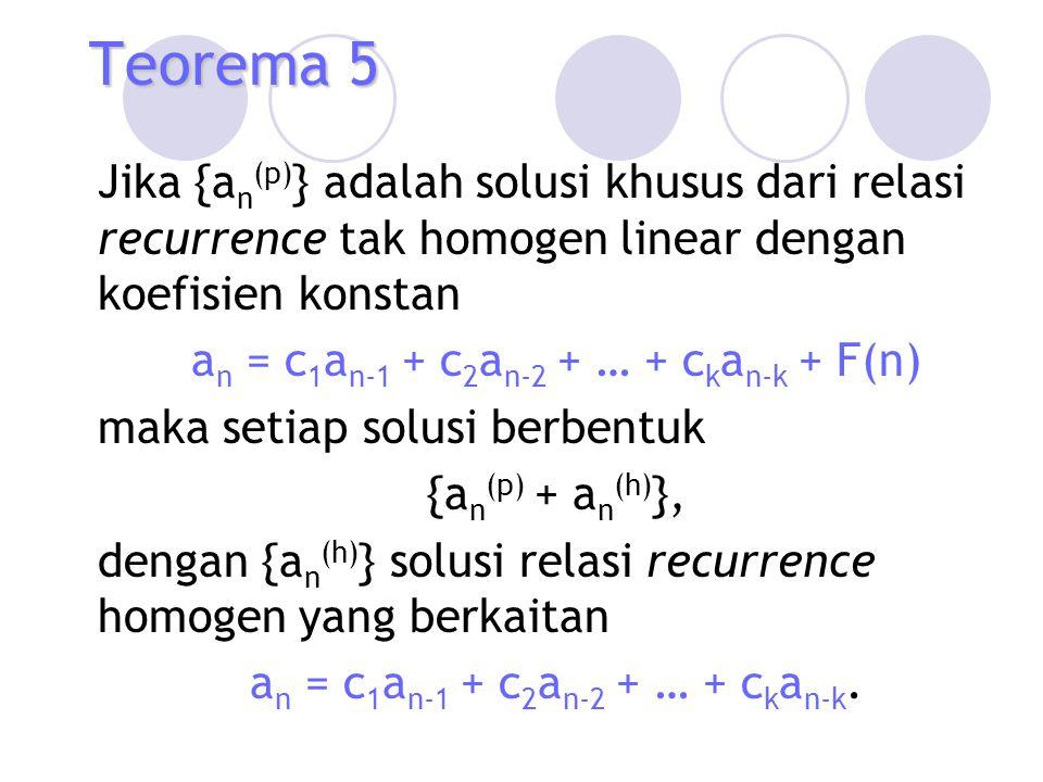 Teorema 5 Jika {an(p)} adalah solusi khusus dari relasi recurrence tak homogen linear dengan koefisien konstan.