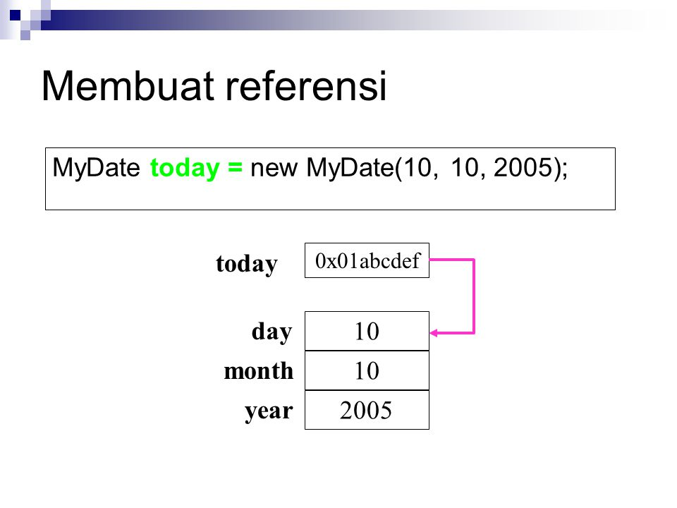 Membuat referensi MyDate today = new MyDate(10, 10, 2005); today day