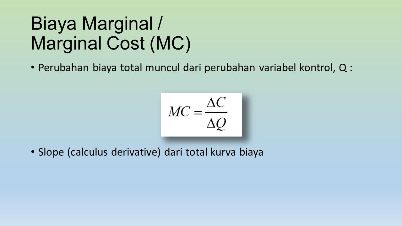 Biaya Marginal / Marginal Cost (MC)