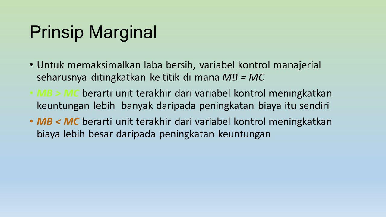 Prinsip Marginal Untuk memaksimalkan laba bersih, variabel kontrol manajerial seharusnya ditingkatkan ke titik di mana MB = MC.