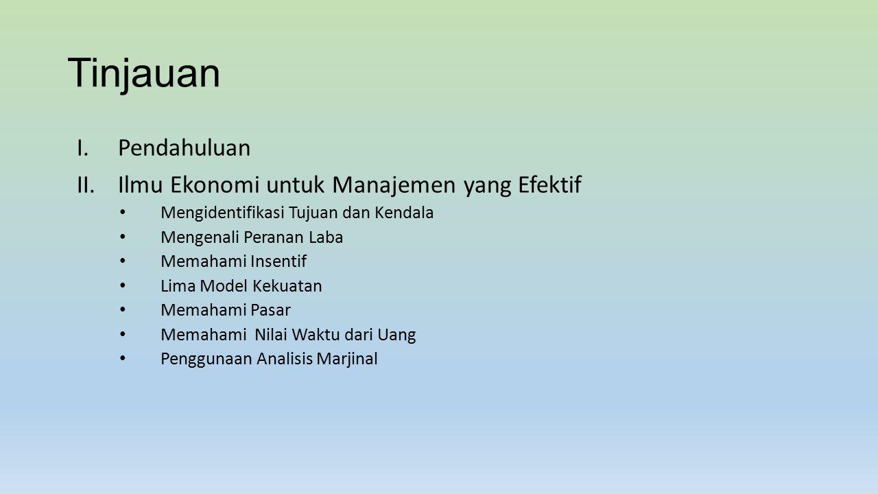 Tinjauan Pendahuluan Ilmu Ekonomi untuk Manajemen yang Efektif