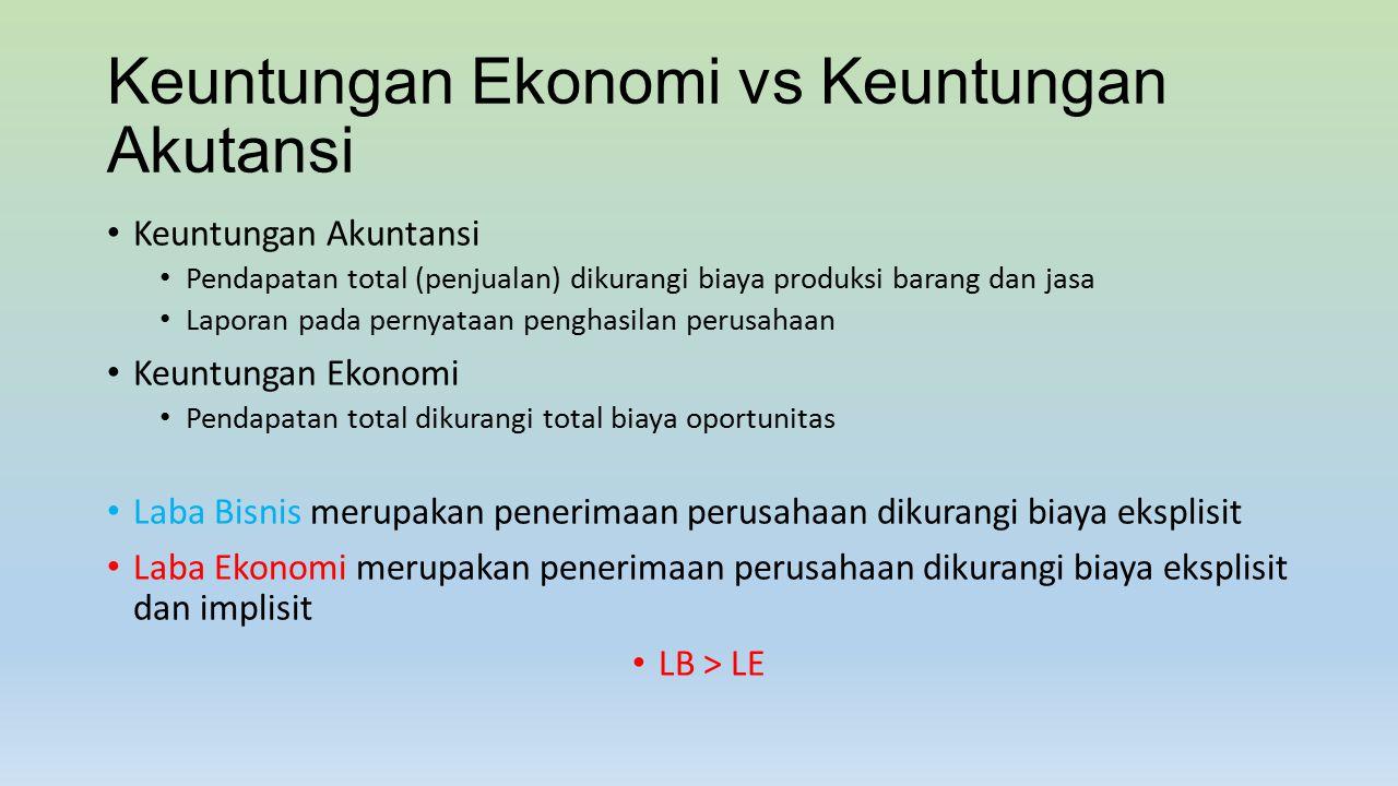 Keuntungan Ekonomi vs Keuntungan Akutansi