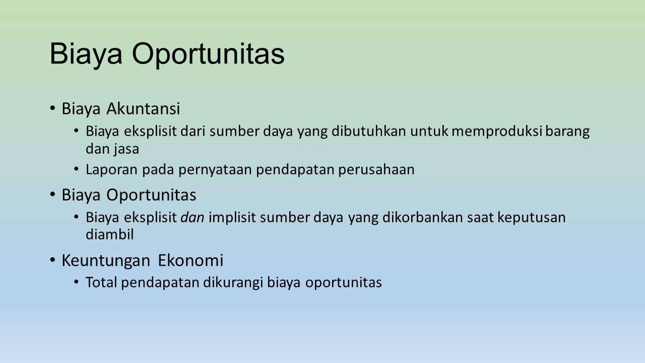 Biaya Oportunitas Biaya Akuntansi Biaya Oportunitas Keuntungan Ekonomi