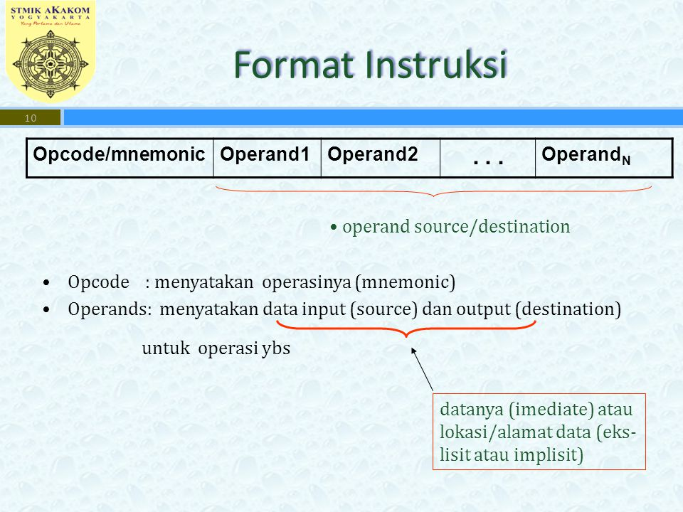 Format Instruksi Opcode/mnemonic Operand1 Operand2 . . . OperandN