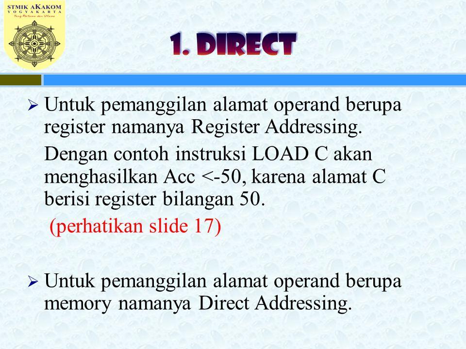 1. DIRECT Untuk pemanggilan alamat operand berupa register namanya Register Addressing.