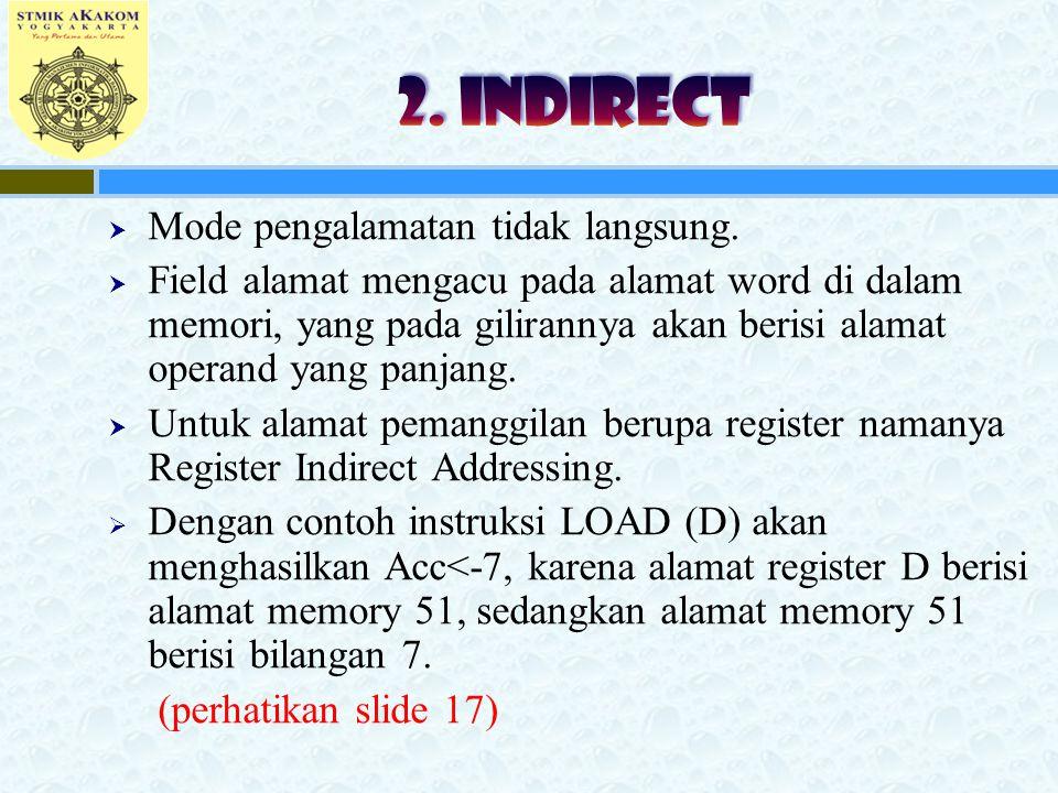 2. INDIRECT Mode pengalamatan tidak langsung.