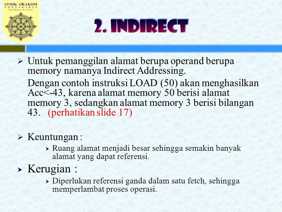 2. INDIRECT Untuk pemanggilan alamat berupa operand berupa memory namanya Indirect Addressing.
