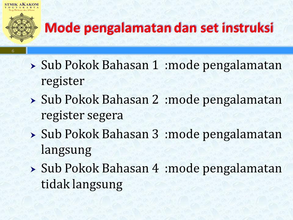 Mode pengalamatan dan set instruksi