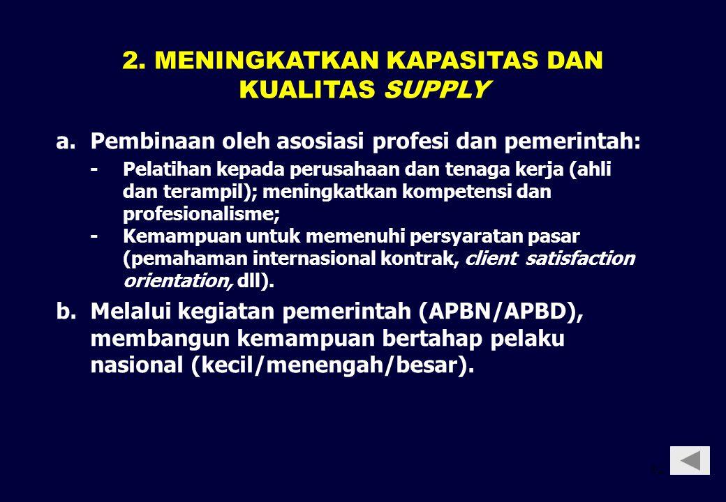 2. MENINGKATKAN KAPASITAS DAN KUALITAS SUPPLY