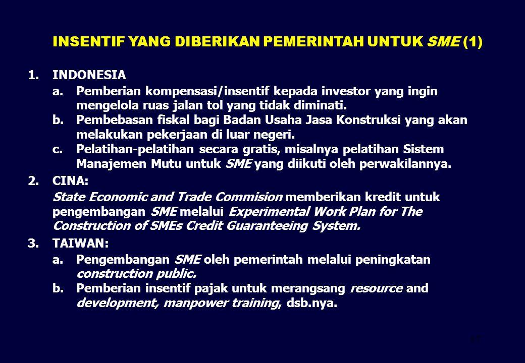 INSENTIF YANG DIBERIKAN PEMERINTAH UNTUK SME (1)