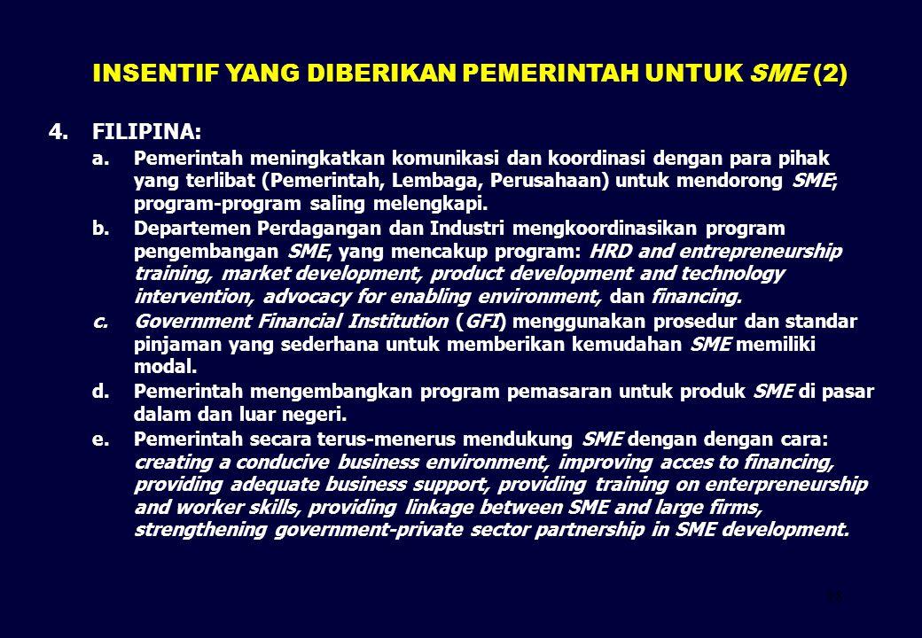 INSENTIF YANG DIBERIKAN PEMERINTAH UNTUK SME (2)