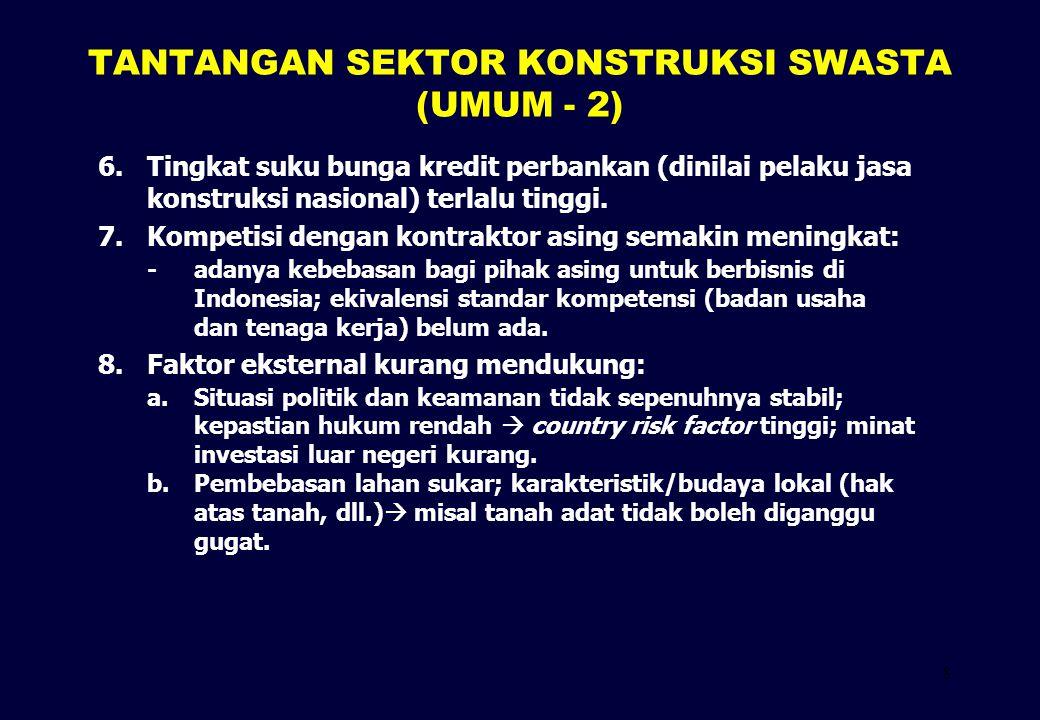 TANTANGAN SEKTOR KONSTRUKSI SWASTA (UMUM - 2)
