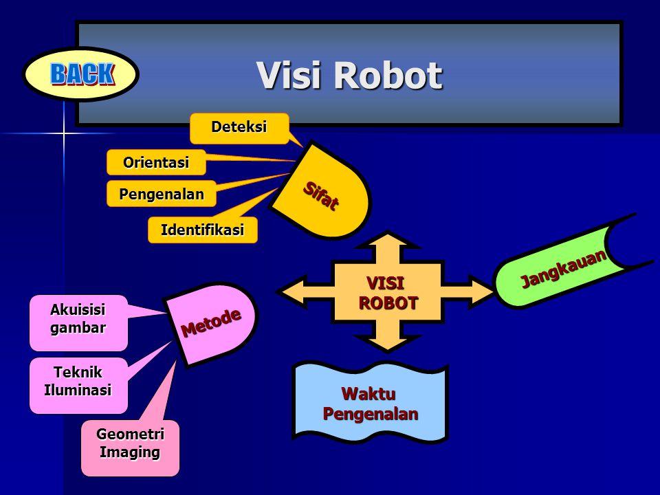 Visi Robot BACK Sifat Jangkauan VISI ROBOT Metode Waktu Pengenalan