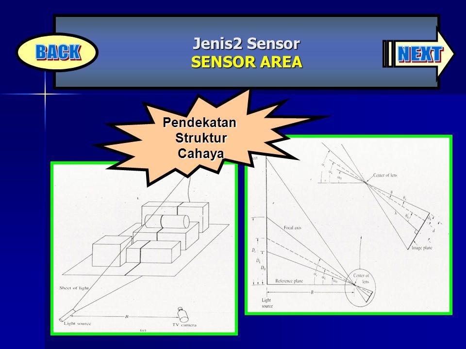 Jenis2 Sensor SENSOR AREA