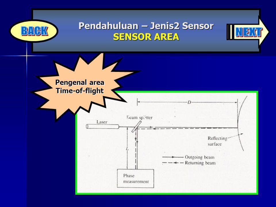 Pendahuluan – Jenis2 Sensor SENSOR AREA