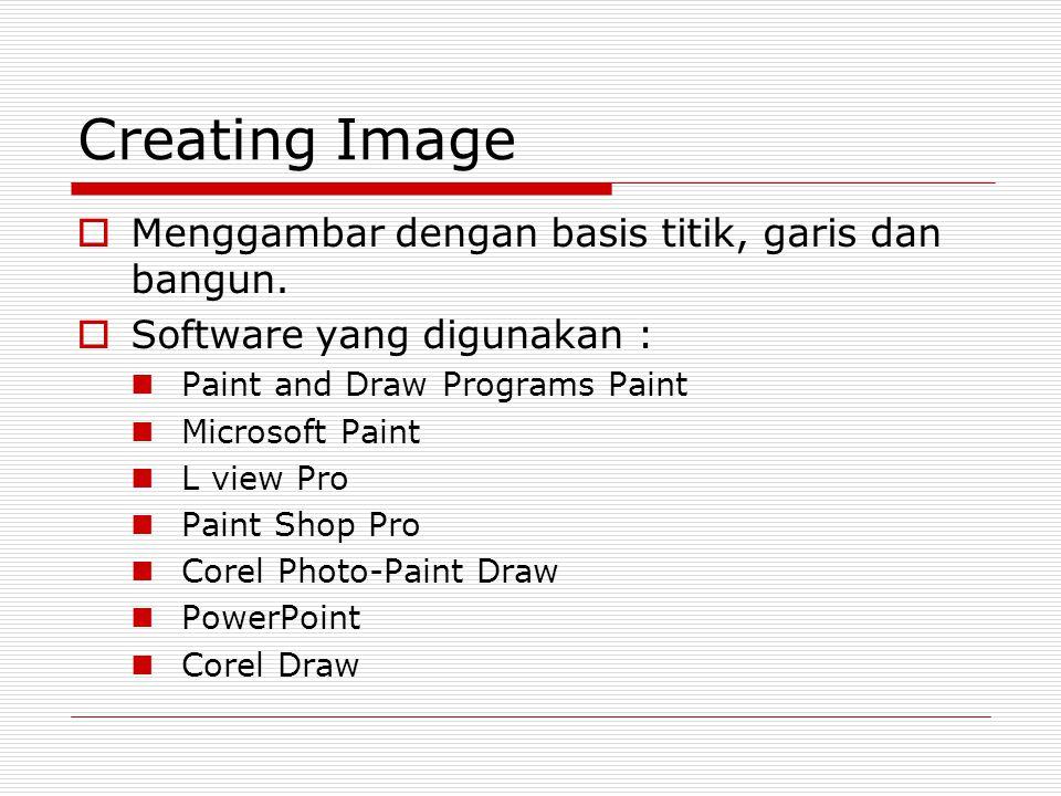 Creating Image Menggambar dengan basis titik, garis dan bangun.