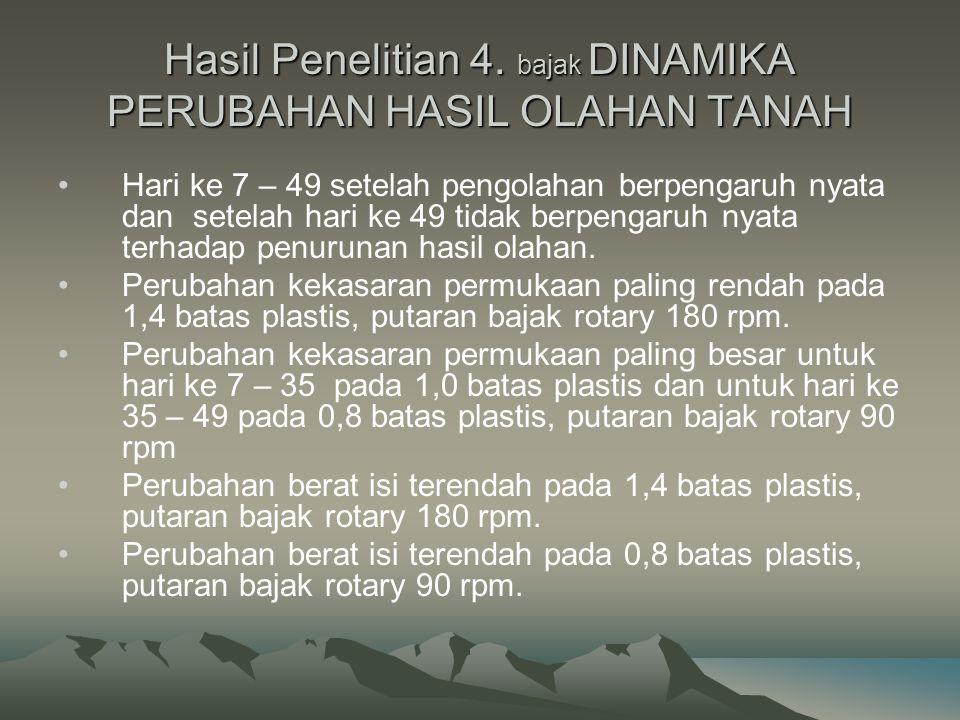 Hasil Penelitian 4. bajak DINAMIKA PERUBAHAN HASIL OLAHAN TANAH