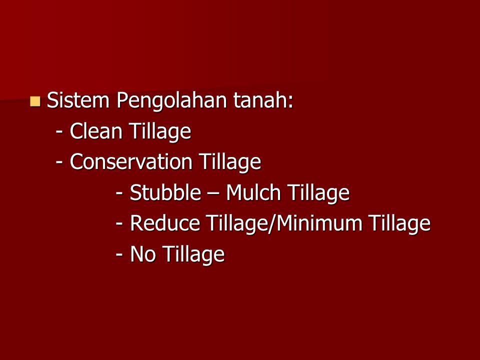 Sistem Pengolahan tanah: